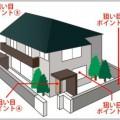 空き巣が一軒家を選ぶ5つの狙い目