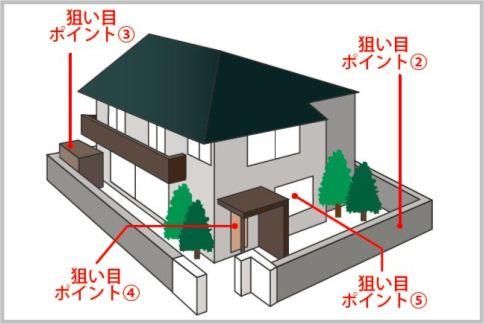 空き巣がターゲットの一軒家を選ぶ5つの狙い目