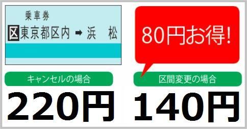 JRきっぷのキャンセル料をタダにする方法!