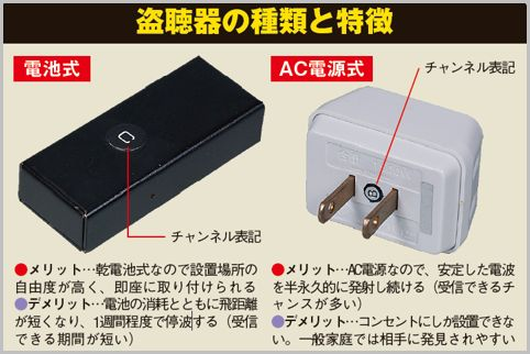 盗聴器の発見方法はハンディ受信機のスキャン