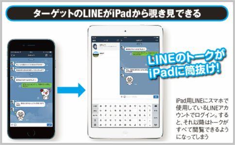 LINEトークをiPadから覗き見
