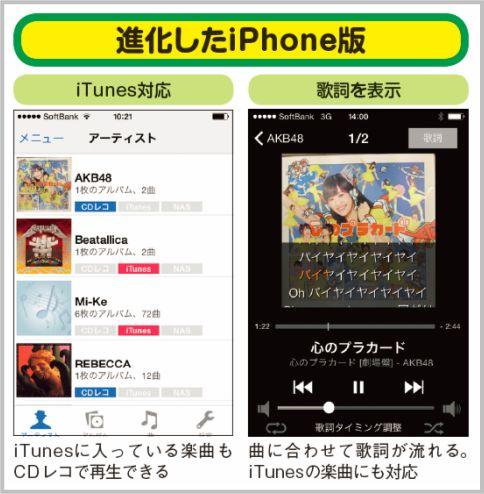 CDレコのiPhone版