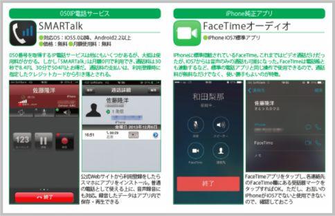 スマホの通話料を極限まで節約する「Facetime」