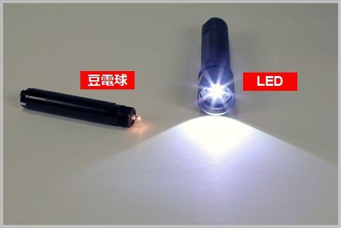 ルーメンとは?LEDライトの明るさを理解する
