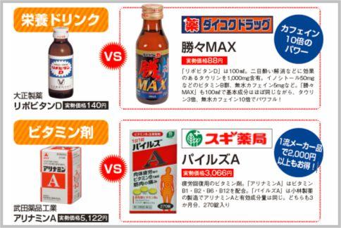 栄養ドリンクを効果で選べばダイコクのPB商品