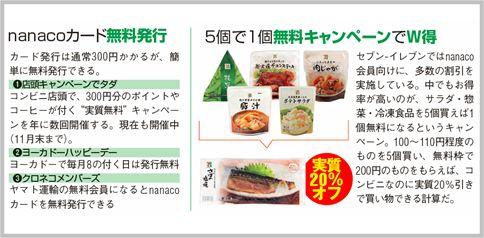 nanacoカードを無料で発行する3つの方法とは