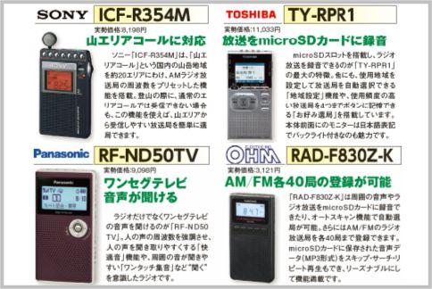 携帯ラジオでFM補完放送を楽しむおすすめ機種