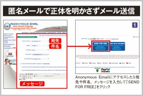 匿名メールで正体を明かさずにメール送信する