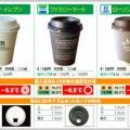 コンビニコーヒーは保温性に優れるセブンカフェ