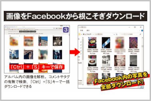 Facebookの写真を根こそぎダウンロードする