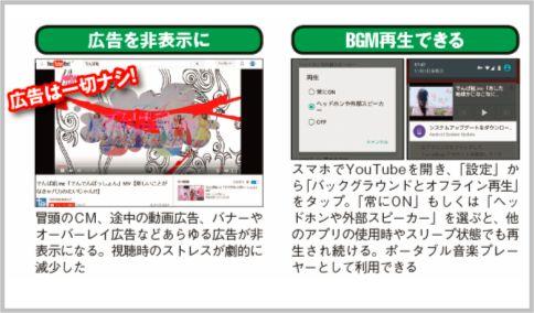 YouTube Redにアクセスして使い勝手を検証した
