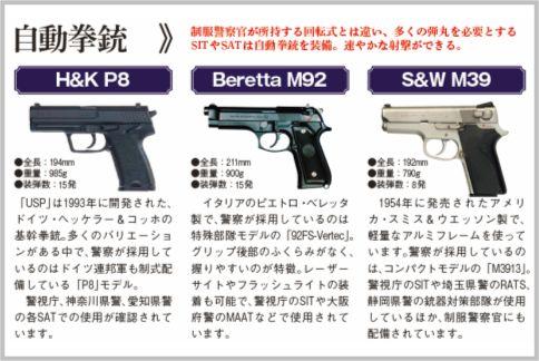 特殊部隊の装備として採用されている自動拳銃