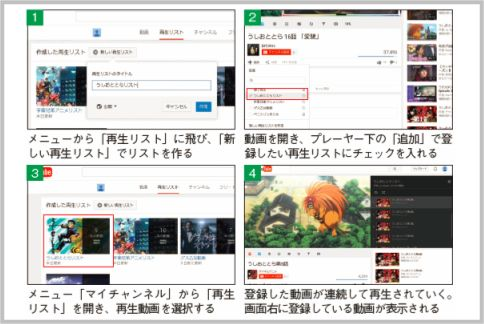 YouTubeは再生リストを作って連続再生が便利
