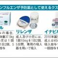 予防接種なしでインフルエンザ対策をする方法