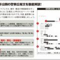 記者クラブに情報提供する警察広報文を徹底解説