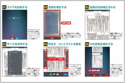 iPhoneでPDF化!撮影した書類をデジタル化する