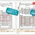 映画館の座席を激混みで確保できる保険席とは?