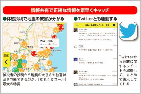地震速報アプリで情報共有「ゆれくるコール」