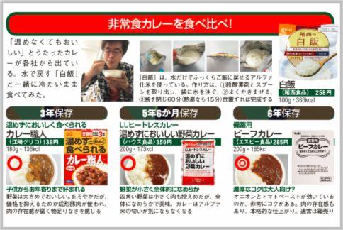 非常食におすすめの温めないカレーを食べ比べ!