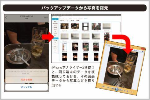 iPhoneの写真を復元!バックアップデータを活用