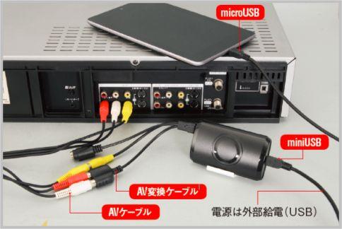 ビデオテープをAndroidにダイレクトダビング