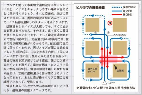 盗聴器の発見方法は交差点の左回り探索が効果的