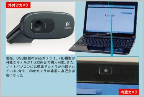 Webカメラが乗っ取られるFacebookのバグとは