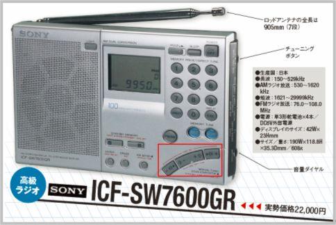 BCLラジオの定番がソニーのICF-SW7600GR