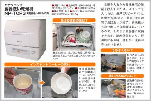 食器洗い乾燥機は節水にもなって使わない手はない