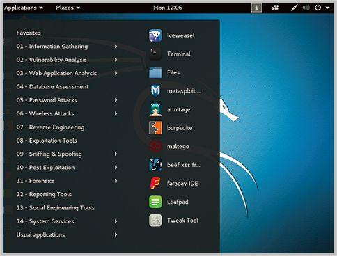 Kali Linuxでセキュリティの脆弱性をテストする