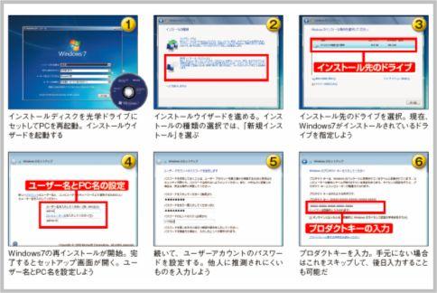Windows7の再インストール手順を覚えておこう
