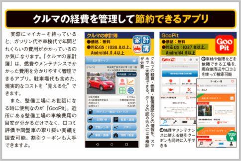 車の維持費を一元管理して節約できるアプリ