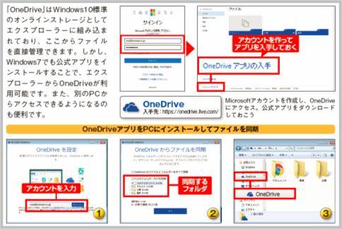 OneDriveでWindows7にリモートアクセスする