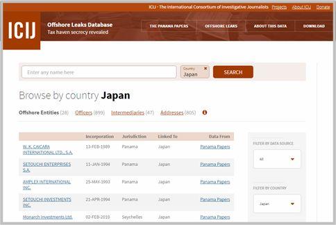 パナマ文書を「Japan」に絞って検索する方法