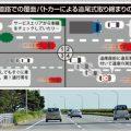 覆面パトカーの高速道路での速度取り締まりテク