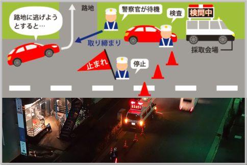 酒気帯び運転の検問は2車線の一方通行を狙う