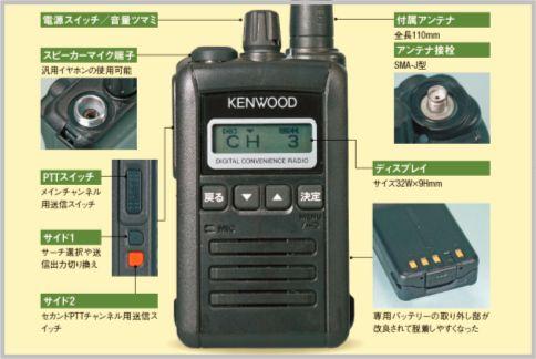 TPZ-D553は第2世代デジ簡登録局機の最新モデル