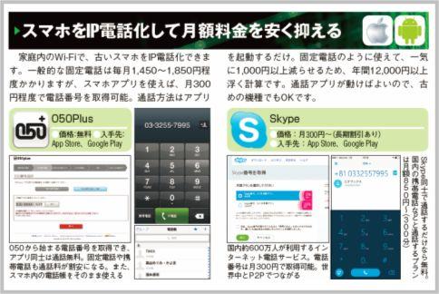 IP電話アプリで固定電話の月額料金を節約する