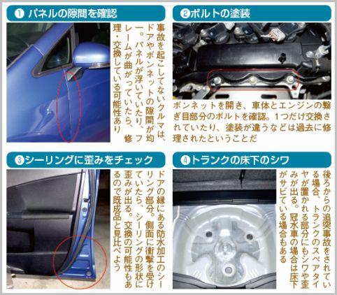 事故車をチェックするならトランクの床下を見る