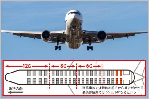 飛行機の座席は墜落のリスクを考えて後方を選ぶ