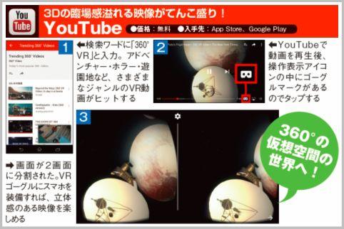 VRコンテンツの基本はYouTubeにある360度動画