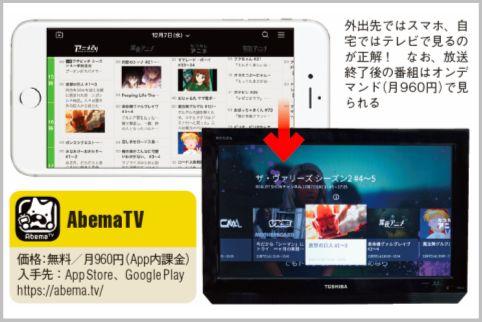 AbemaTVをテレビで快適に見る2つの方法とは?