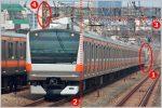 鉄道写真を美しく撮るための4つのポイントとは