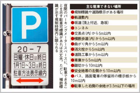 路上駐車をしても違反キップを切られない場所