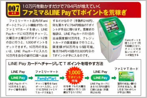 10万円を動かして784円分のTポイントを貯める