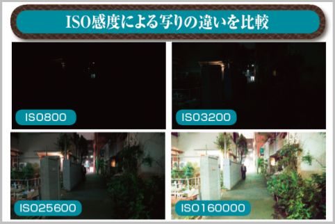 探偵が愛用する超高感度カメラはソニー「α7S」