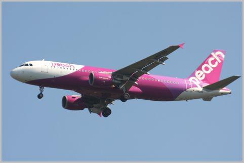 格安航空会社のチケットは2か月前に底値が付く