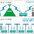 関西私鉄の列車無線が遠くまで飛んでいる理由