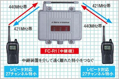 特定小電力の交信距離を劇的にアップさせる方法