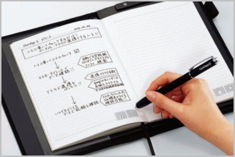 CamiAppでノートやホワイトボードをデータ化